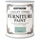 Furniture Care and Finishes